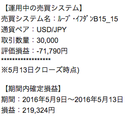 (2016年5月9日〜13日)の確定利益