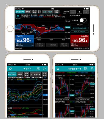 dmmfx_mobile_app