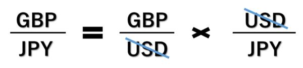 合成通貨ペアの説明