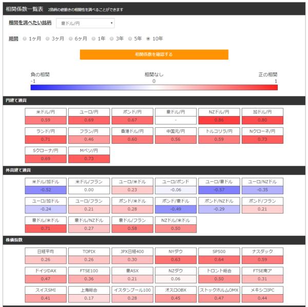 ロングショート分析システムサヤトレ