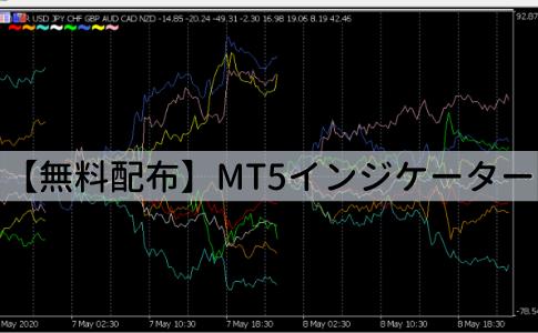 MT5インジケーター無料配布