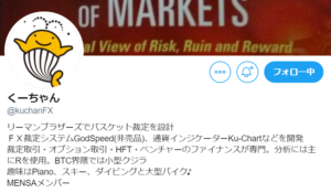 くーちゃんさんTwitterアカウント