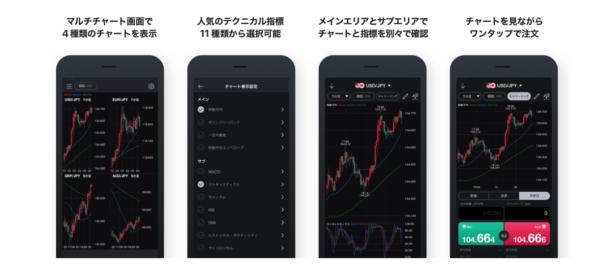LINEFXアプリ